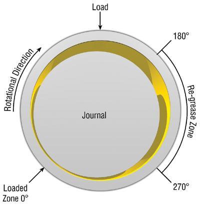 journal bearing diagram 1993 chevy 1500 engine bearing diagram
